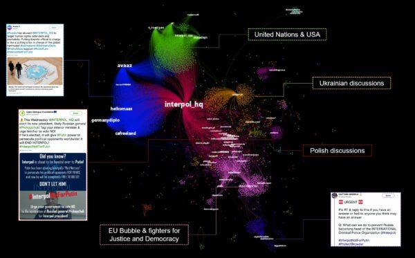 Kampania #InterpolNotForPutin na Twitterze dociera do 19 milionów odbiorców